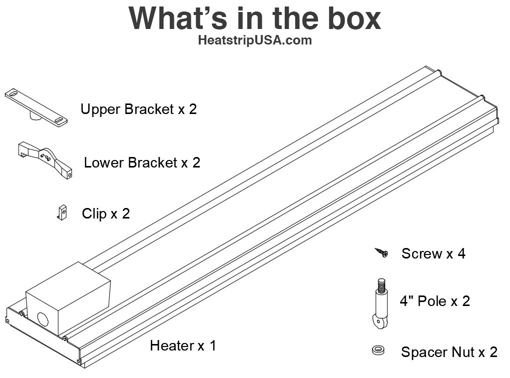 Whats in the box package contents included Heatstrip Heaters